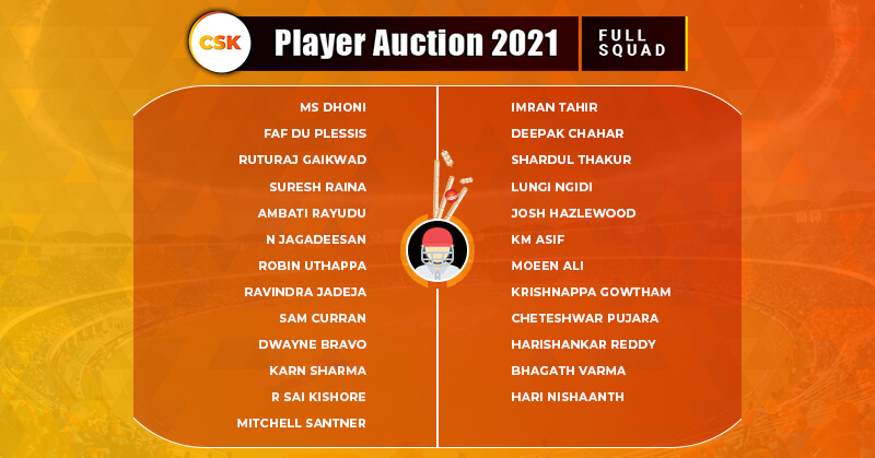 CSK IPL 2021 Squad: Complete list of Chennai super kings players