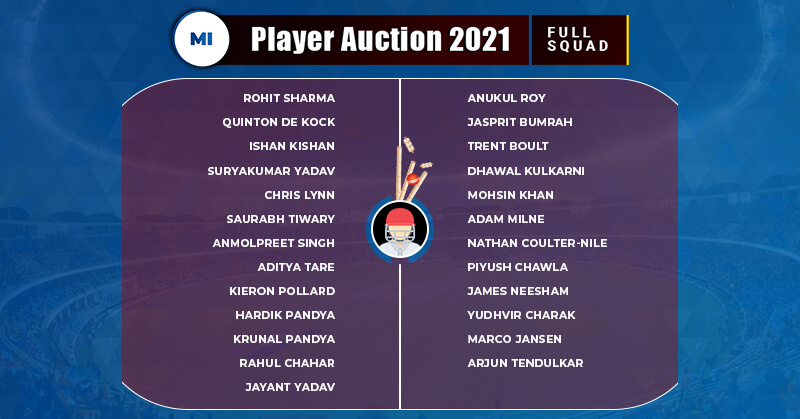 MI IPL 2021 Squads: Complete list of Mumbai Indians Players