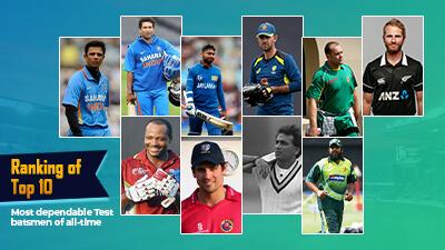 Top 10 Greatest Test Batsmen of all-time