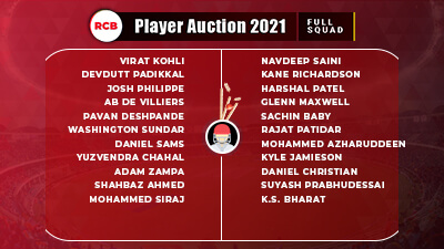 RCB IPL 2021 Squads: Complete list of Royal Challengers Bangalore Players