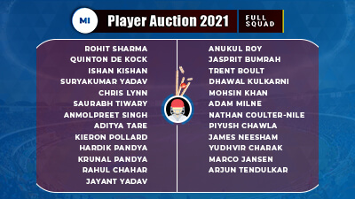 MI IPL 2021 Squads: Complete list of Mumbai Indians Players