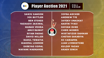 RR IPL 2021 Squads: Complete list of Rajasthan Royals Players