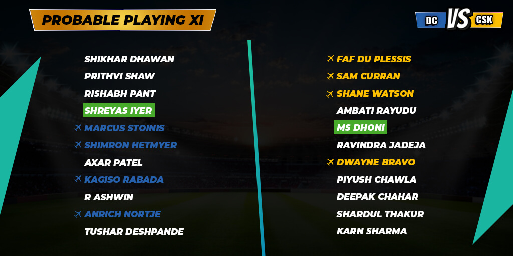DC V/S CSK (34TH Match ) Pre-Match Analysis (Today's Match Prediction Dream 11 )