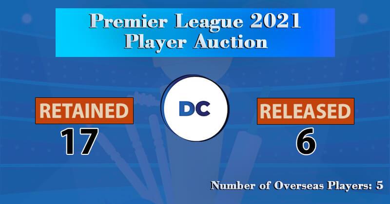 IPL 2021 Player Auction