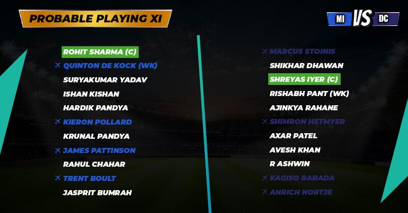 IPL 2020 MI vs DC Match Prediction | who will win IPL 2020